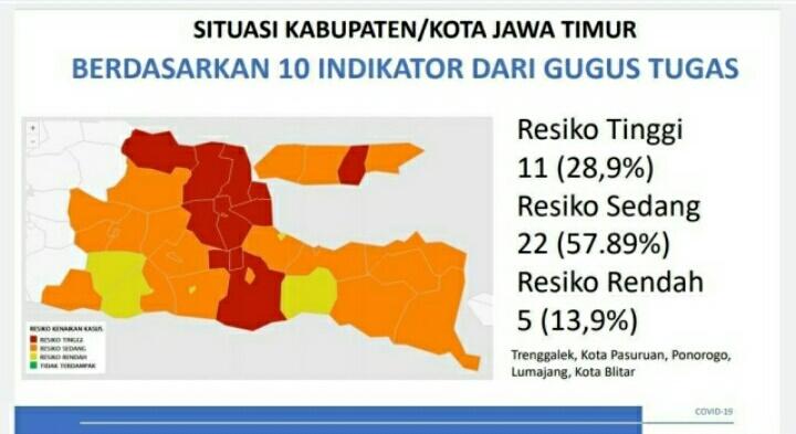 "Photo of Bupati Ipong : ""Ponorogo Masuk Zona Kuning, Warga Harus Waspadai Transmisi Lokal"""